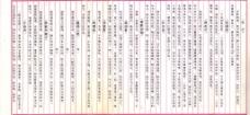 红楼梦 磁带封面扫描2图片